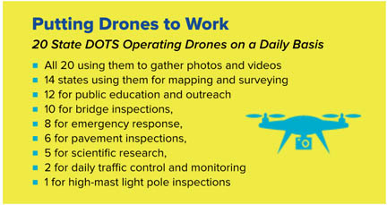 AASHTO says 80 percent of respondents to a recent survey are using drone in their department's operations