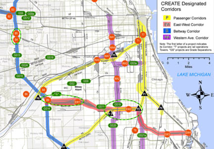 Chicago Regional Environmental and Transportation Efficiency Program has secured $474 million